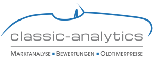 Ingenieurbüro Wollf ist Classic Analytics Partner